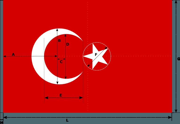 bayrak-imalati